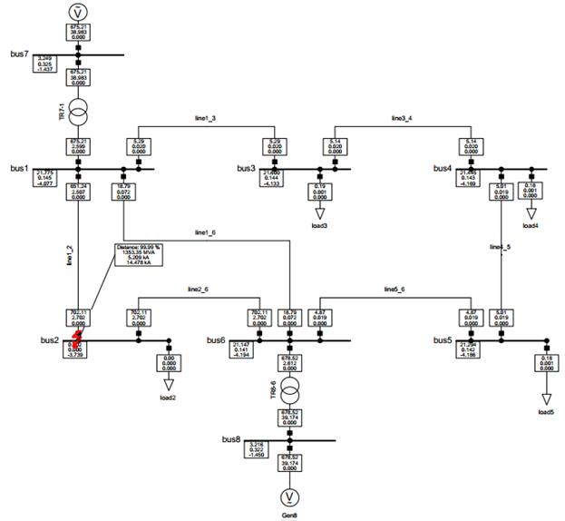 هماهنگی رلههای دیستانس و اضافه جریان جهتی با استفاده از الگوریتم HGAPSO در سیستم فوق توزیع با تزریق بهینه ظرفیت DG