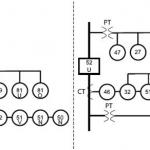 اندازهگیری امپدانس توالی منفی به منظور تشخیص حالت جزیرهای در سیستمهای توزیع با تولید پراکنده