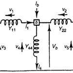 تخمین حالت هارمونیکی در سیستم توزیع برق