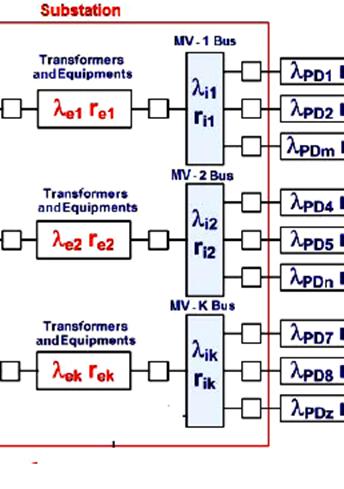 ارزیابی هزینهی محدودیت انتقال توان به شبکه برای توسعههای مختلف تولید نیروگاه مشهد