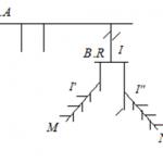 بازآرایی سیستمهای توزیع در حضور DG با استفاده از شاخصهای قابلیت اطمینان