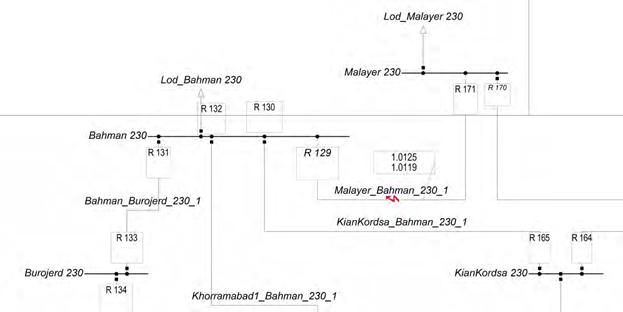 بررسی و مطالعه در مورد پارامترهای قابل تنظیم رلههای شبکه برق باختر و تاثیر آنها بر هماهنگی رلهها