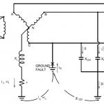 بررسی و امکان سنجی استفاده از GT یا NGR در نوترال ترانس های فوق توزیع شبکه خوزستان با هدف کاهش جریان اتصال کوتاه در خطای تک فاز به زمین