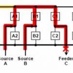 طراحی محدود کننده هوشمند جریان خطا و شبیه سازی اثر آن در کاهش سطح اتصال کوتاه شبکه قدرت