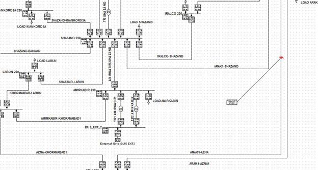 بررسی روشهای حذف اثر مقاومت خطا در رله دیستانس و ارائه یک روش جدید