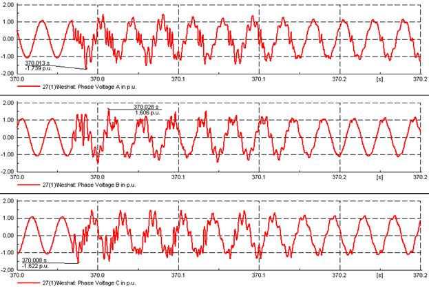 شبیهسازی دینامیک بلند مدت شبکههای برق در حین باز وصل