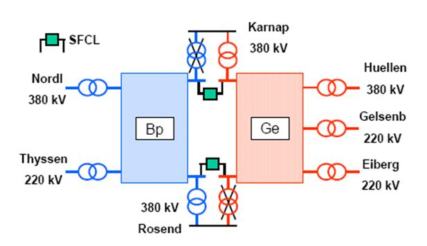 جایابی بهینه محدودکننده جریان خطا و تحلیل اثر آن بر پایداری حالت گذرا در شبکه انتقال برق منطقهای فارس