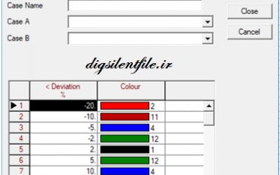 مقایسه بین نتایج در دیگسایلنت Digsilent