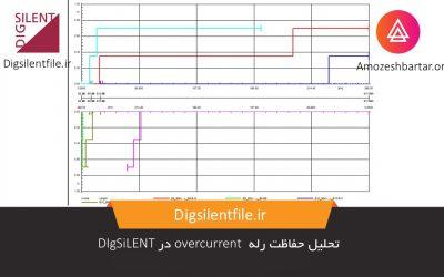 تحلیل حفاظت (رله overcurrent) در DIgSiLENT